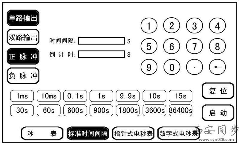 标准时间间隔区域-7.jpg