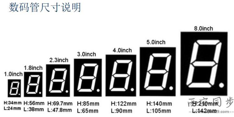 数码管尺寸表.jpg
