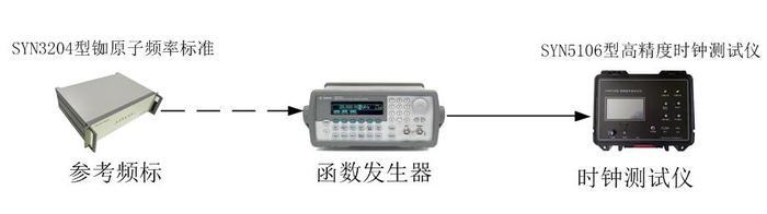 时钟测试仪误差测量示意图.jpg
