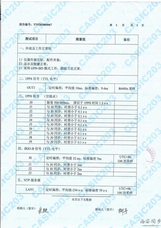 SYN4505型标准同步时钟检测报告2.jpg
