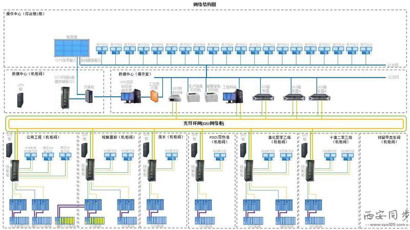 化工基地系统图.jpg