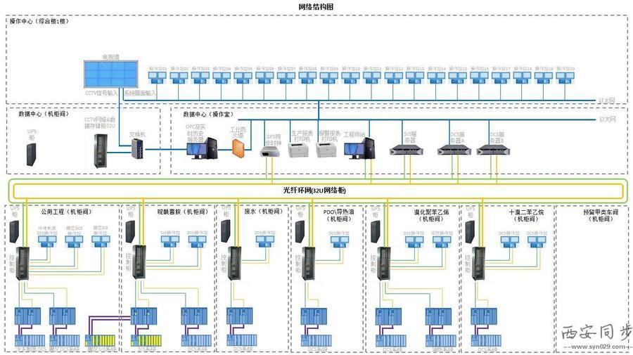 化工基地系統圖.jpg