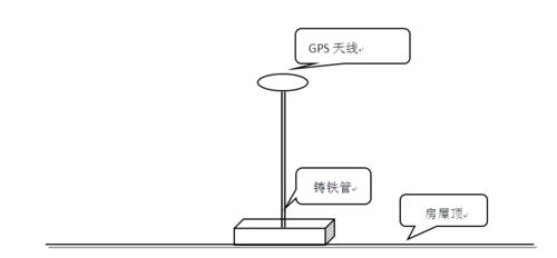 gps授时天线安装图
