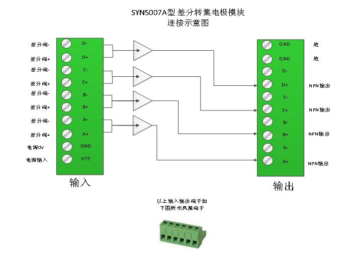差分信号和单端信号互转模块