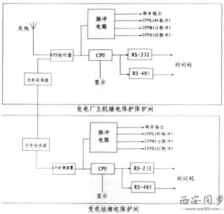 电路 电路图 电子 原理图 450_430