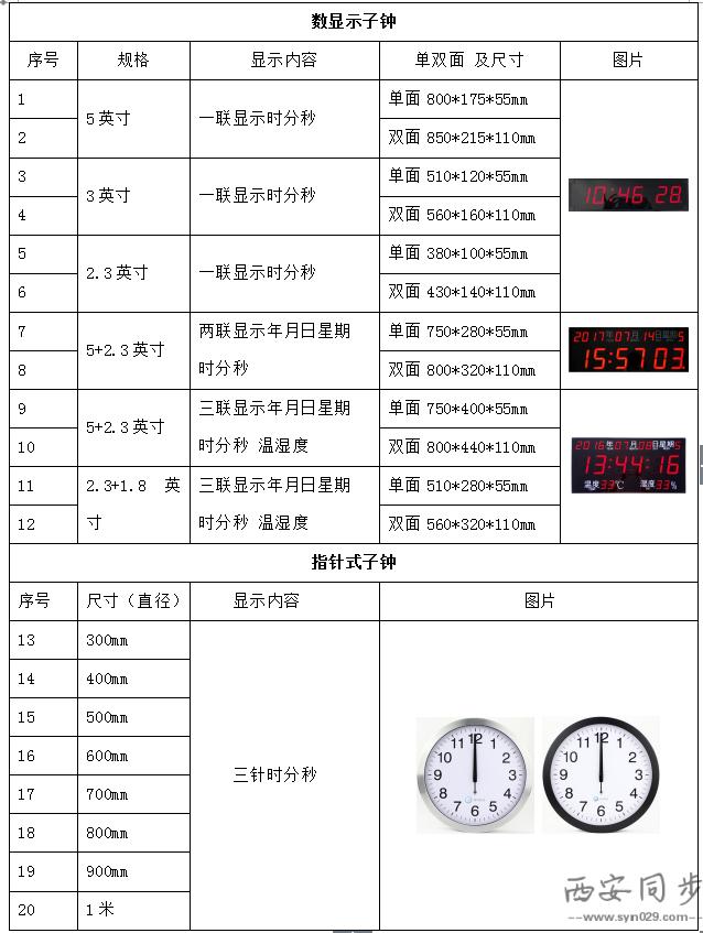 标准化考试时钟规格图.png