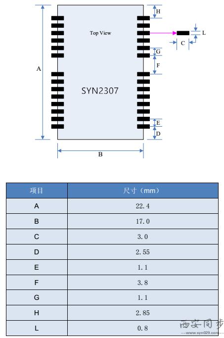 SYN2307型GPS北斗双模授时模块pcb layput