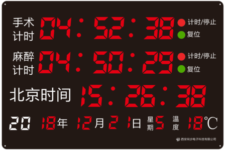 Clock.Png of operation room in SYN6104 hospital