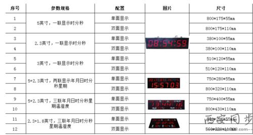 网络子母钟尺寸内容图png