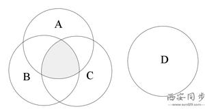 Intersection算法示意图